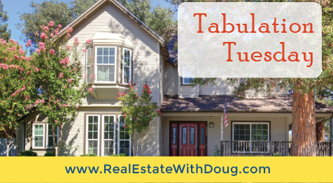 Sacramento Real Estate Market – Tabulation Tuesday SnapShot – 8/29/2017