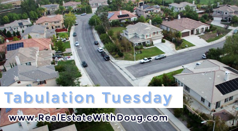 Sacramento Real Estate Market – Tabulation Tuesday SnapShot – 9/26/2017