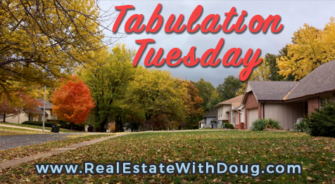 Sacramento Real Estate Market – Tabulation Tuesday SnapShot – 11/7/17