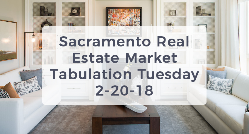 Sacramento Real Estate – Tab Tuesday