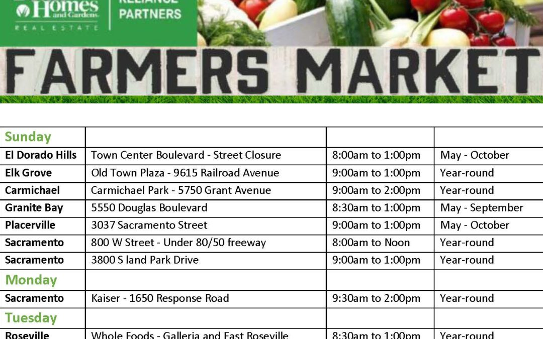 Farmer's Market Locations and Times