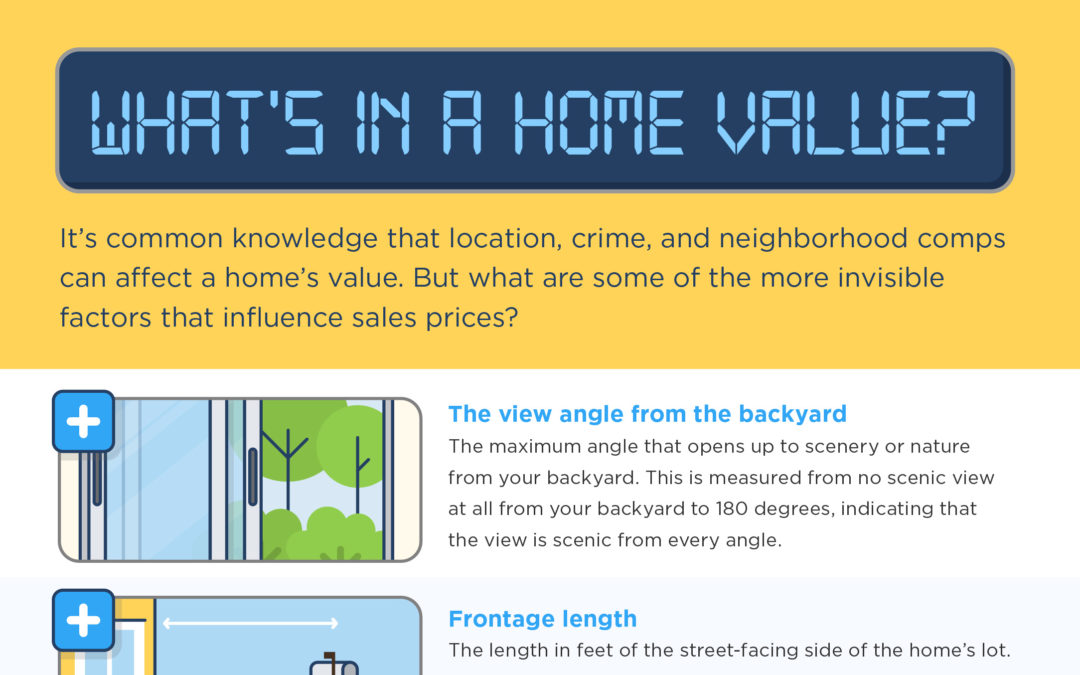 What's In A Home Value?