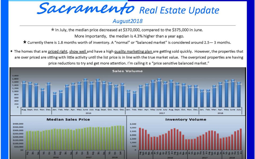 August 2018 Sacramento Market Update
