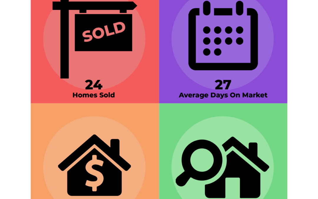 Rosemont Neighborhood May 2019 Market Update